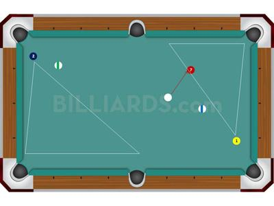 nothing will help your pool game more than understanding position play,  often called shape on your next shot  in this article we assume you have  mastered