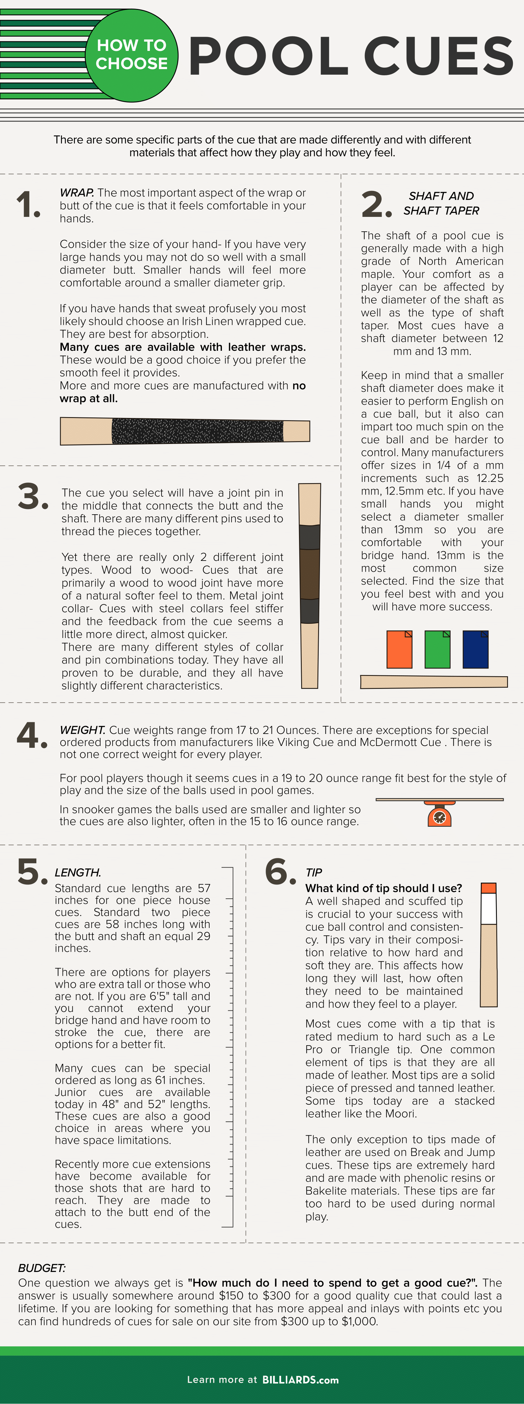 How to Choose a Pool Cue Inforgraphic