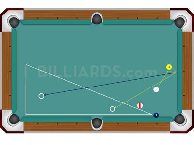 Position Play Billiardscom - How to play pool table