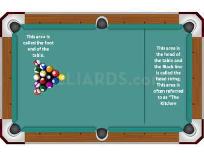 Pool Table Room Size Billiards Com